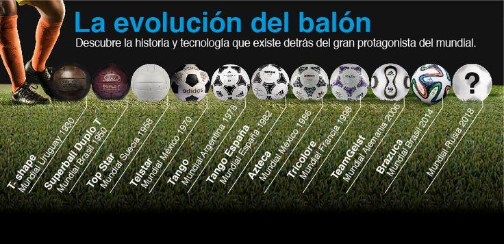 [INFOGRAFÍA] Mira la historia del balón del Mundial de fútbol   Adidas   Depor.com