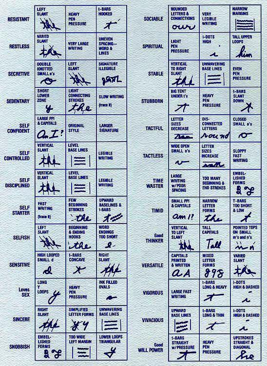 handwriting analysis backward slant