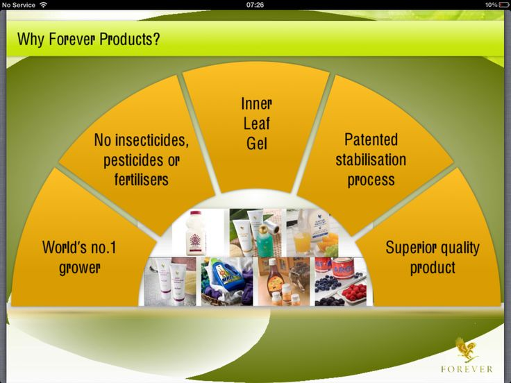 Why Forever Products? This picture says it all.