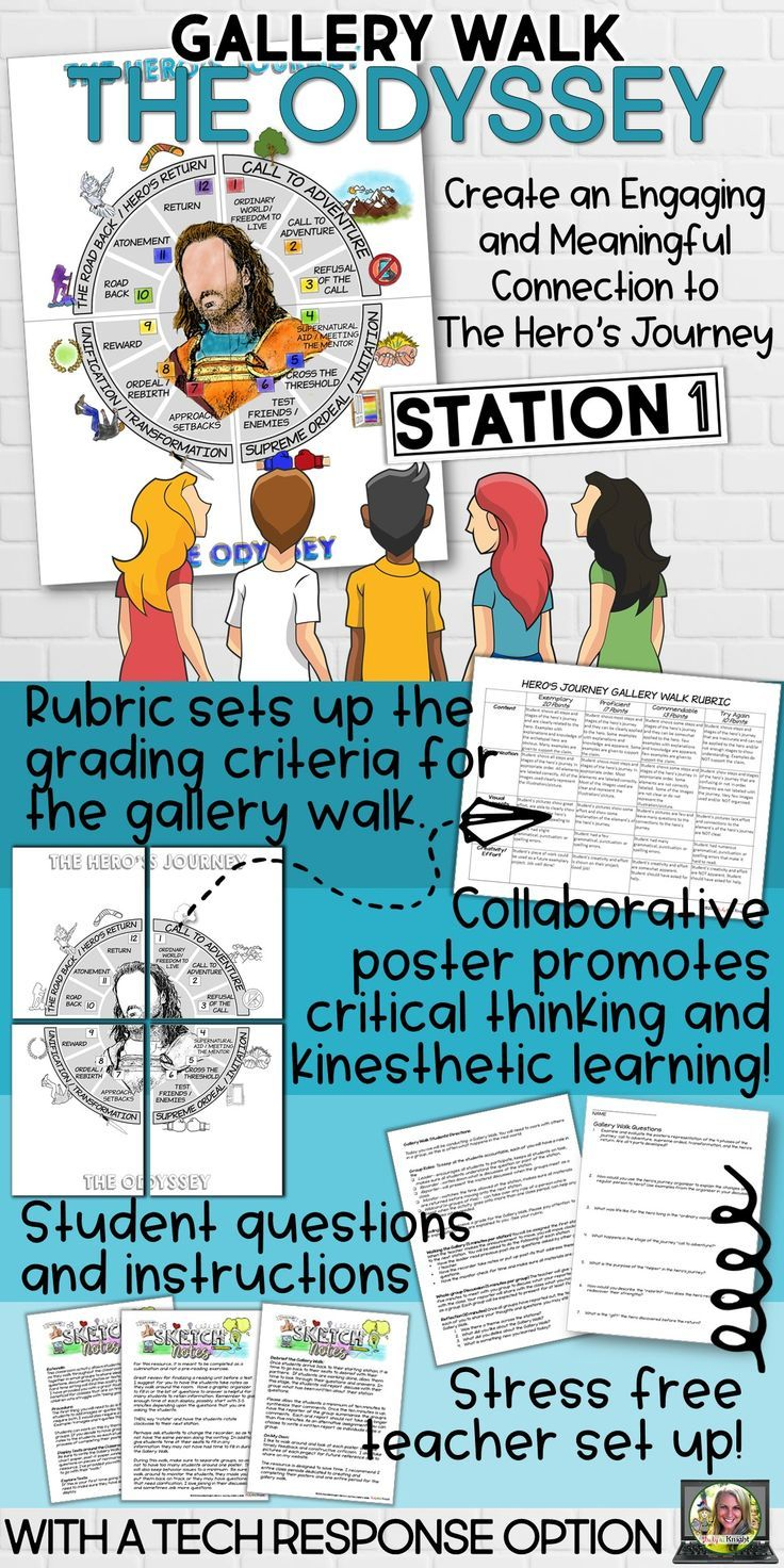 9601 best teaching ela 7 12 collaborative board images on the odyssey heros journey gallery walk poster rubric questions fandeluxe Images