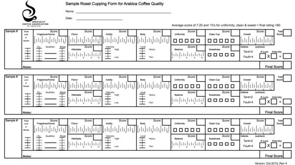 SCAA Official Cupping Form