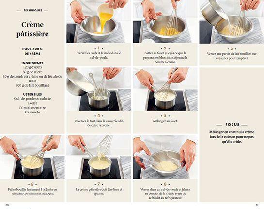 FERRANDI Paris | Le lexique culinaire FERRANDI Paris : l'essentiel du vocabulaire culinaire pour les futurs professionnels et les amateurs éclairés