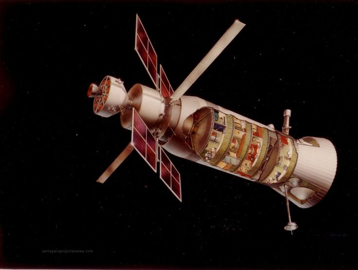 space exploration in the 1960s and Discover the dates and details for milestones in space exploration from the years 1961 through 1970, including the first man in space, the dawn of the us manned space program, and the historic first moon landing.