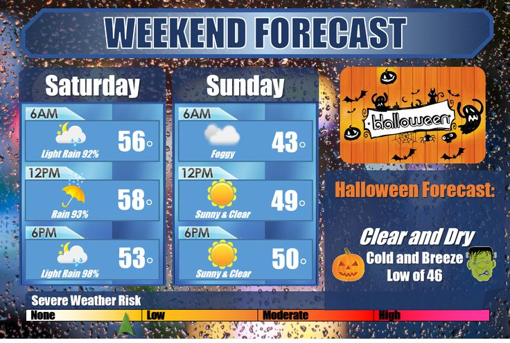Will Wet Weekend Turns Into Scare-Free Trick-or-Treating in Atlanta A cold front will impact the Atlanta Metro area this weekend, and behind it, much cooler air. Monday morning is expected to be the first freeze for portions of north Georgia, and near-freezing for portions of western Georgia. Moving past the weekend.....the big question is the forecast for Tuesday night.   #Atlanta #Cold #Forecast #Halloween #October