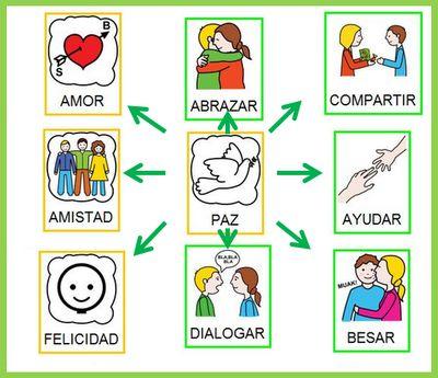 EN EL AULA DE APOYO: enero 2012
