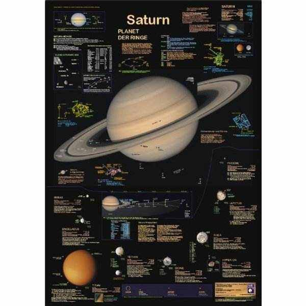 """Facts About Saturn the Planet 