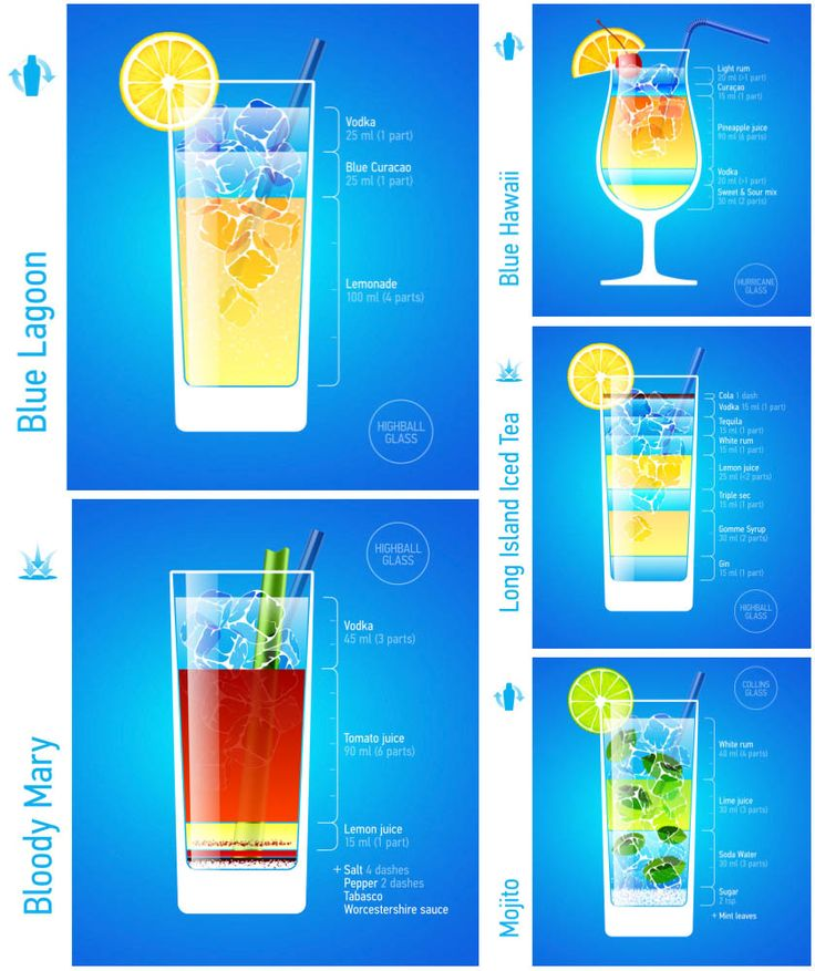 99 best illustrated ingredients images on Pinterest Illustrated - cocktail menu template free download