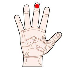 Čínská akupresura. Tlakem na tato místa na Vaší ruce se zbavíte bolesti během několika minut!