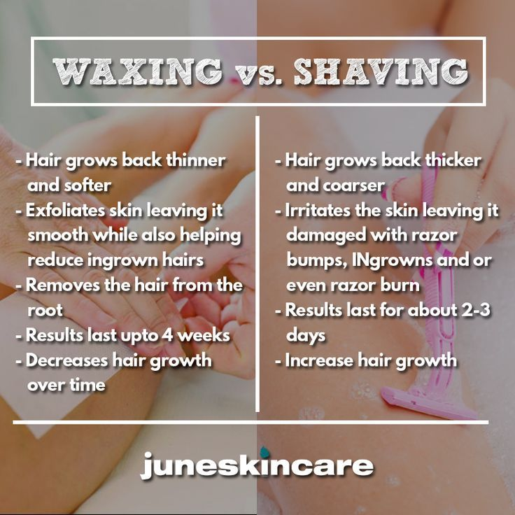 Waxing vs. Shaving