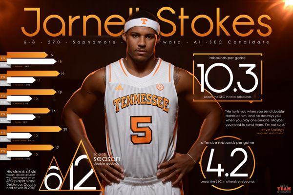 University of Tennessee Basketball Infographics by Joe Centeno, via Behance