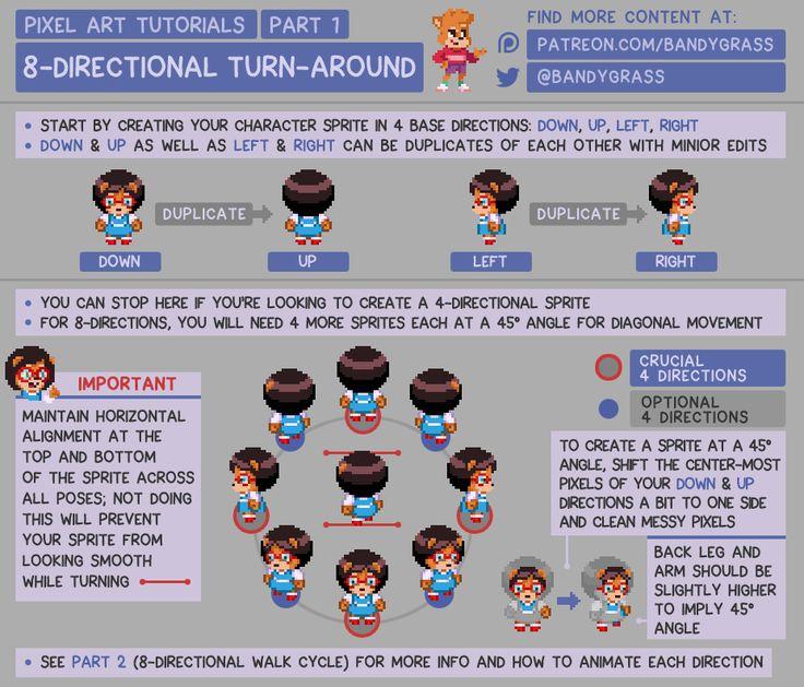 8-Directional Tutorial Part 1 (Turn-Around) | Sandy Gordon on Patreon