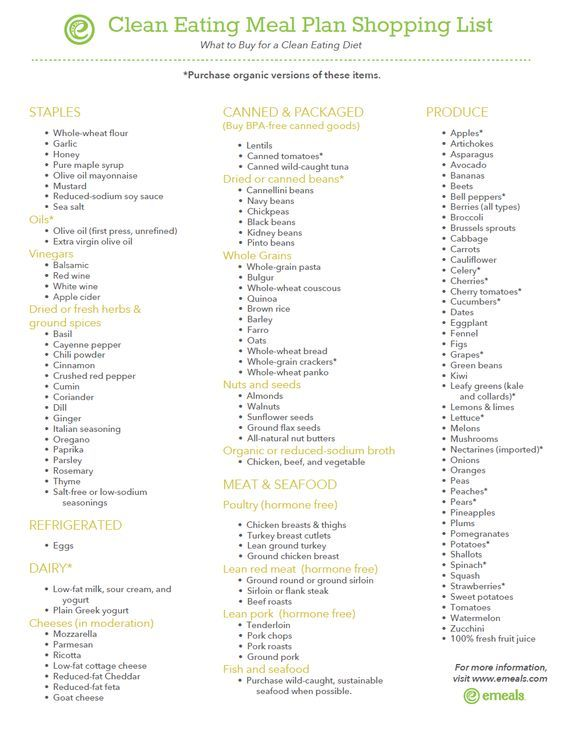 The Clean Eating Pantry List Printable - FREE! | eMealsThe Clean Eating Pantry List Printable - FREE! | eMeals