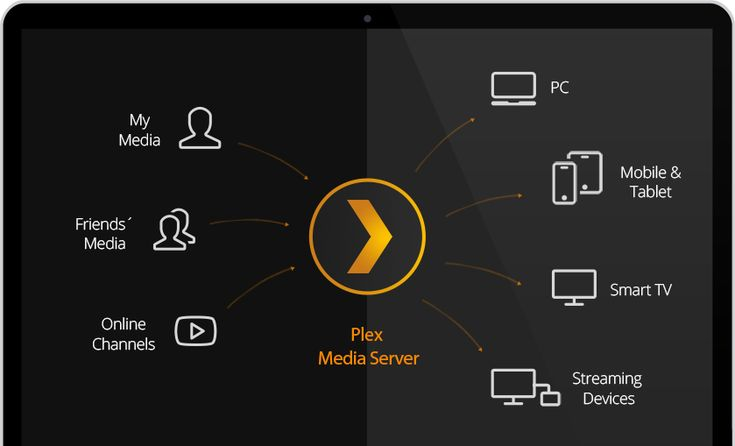 Plex simple. The free Plex Media Server simplifies your life by organizing all of your personal media, making it beautiful and streaming it ...