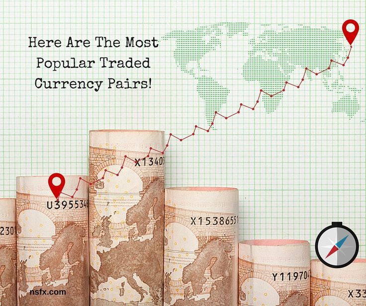 commodities forex trading signals oil finance currency news assets CFD ECN currencies EURUSd https://www.nsfx.com/products/forex/instruments/