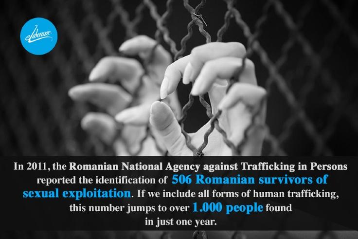 2011 sexual exploitation statistics in Romania.