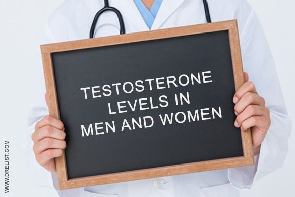 #TestosteroneLevels In #Men And #Women  Before opting for #hormone therapy, men should get their #serum #testosterone levels measured at least two times, especially in morning hours.