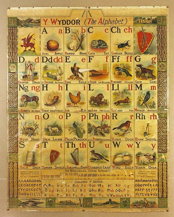 Welsh alphabet (haven't been able to track down a year for this, but it's clearly made in echo of hornbook-style)