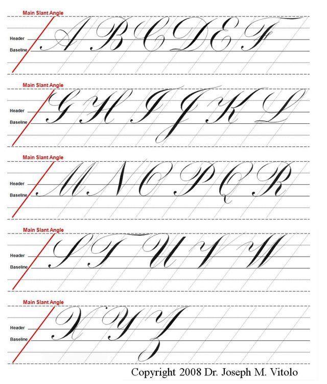 Atemberaubend D Nealian Handschrift Arbeitsblätter Bedruckbaren ...
