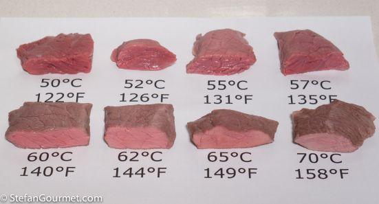 Steak Temperature Chart for Sous-Vide | Stefan's Gourmet Blog