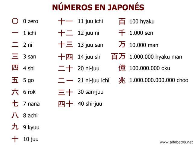 números en japonés