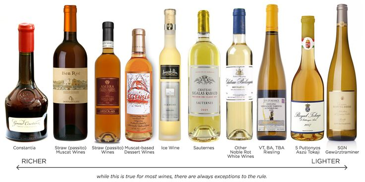 Richly sweet dessert wines like Sauternes. http://winefolly.com/review/types-dessert-wine/
