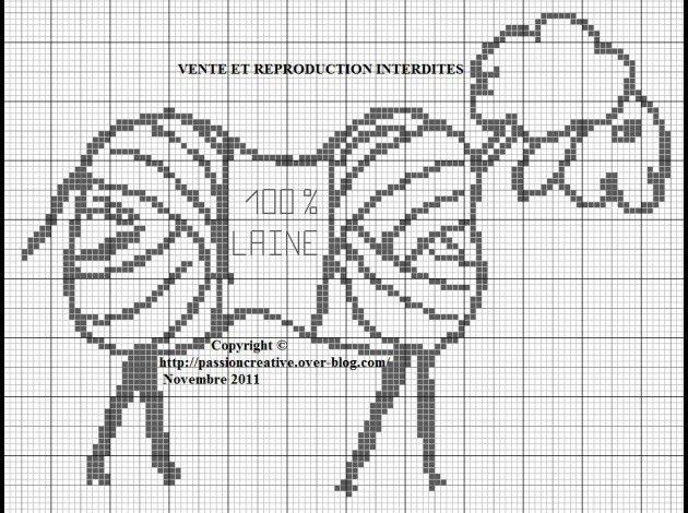 brodeuse - embroiderer - pelote de laine - mouton - point de croix - cross stitch - Blog : http://broderiemimie44.canalblog.com/
