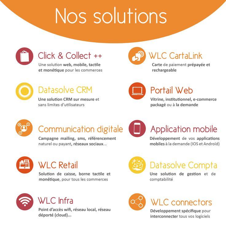 Support de communiction - plaquette commerciale - Web Libre Consulting