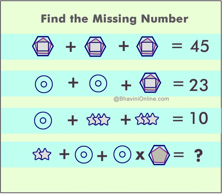 Fun With numbers Riddle: Find the Missing Number in The Given Picture - BhaviniOnline.com