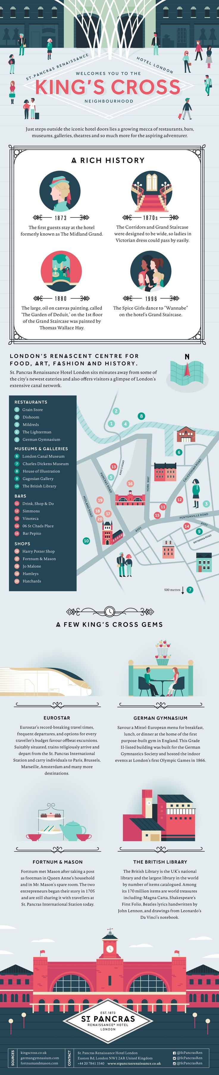 What You Need to Know About London's King's Cross Neighborhood  #RePin by AT Social Media Marketing - Pinterest Marketing Specialists ATSocialMedia.co.uk