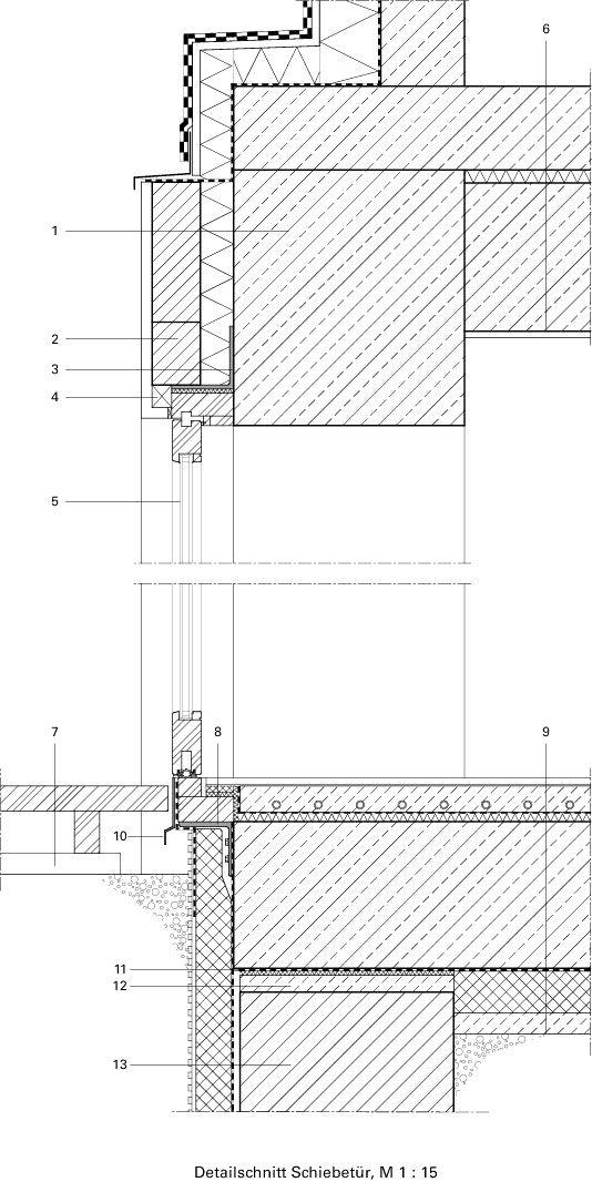 Erstaunliche Inspiration Schiebetur Terrasse Detail Und