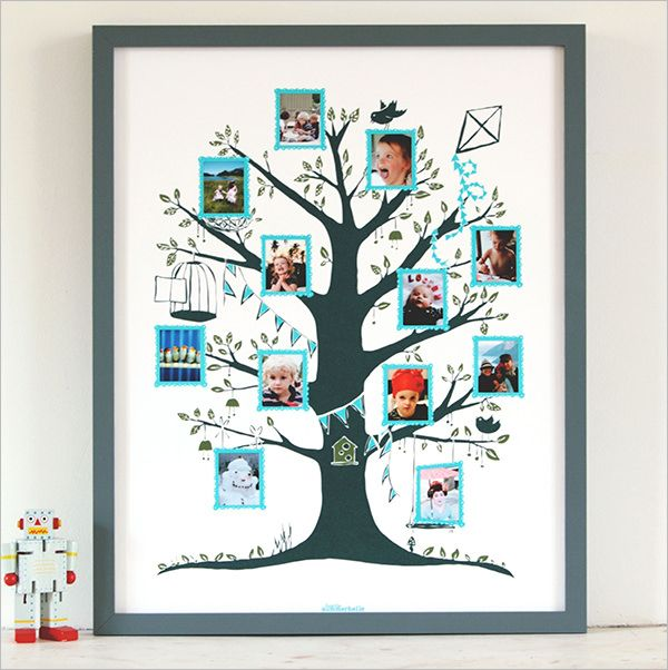7 Best Cam Images On Pinterest Family Tree Chart Family Trees And