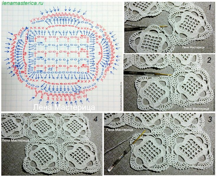To Buy This Gorgeous Tablecloth Online …            How to crochet               Source …