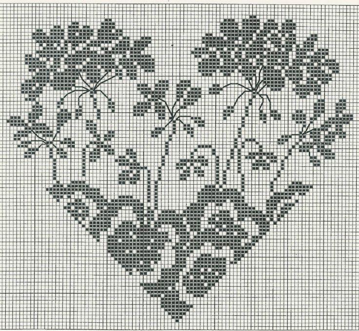 Geranium hearth