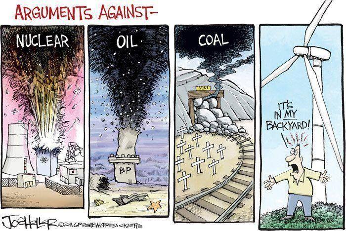 Renewableenergy Vs Non Renewable Energy Wind Energy