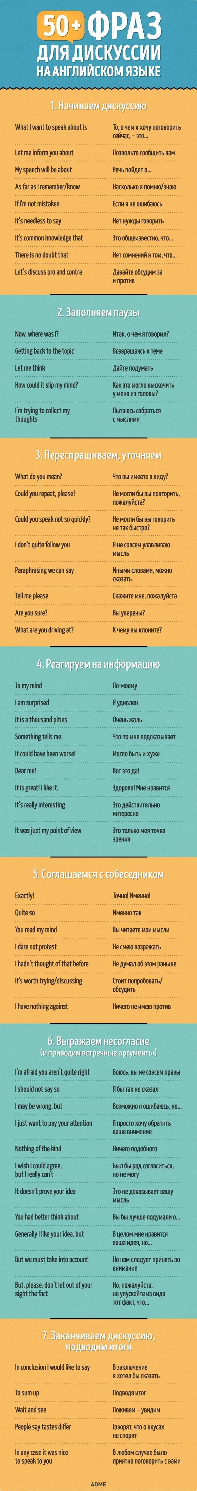 50+ английских фраз, которые помогут блестяще проявить себя в общении
