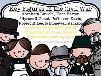 Any ideas for Civil War research topics?