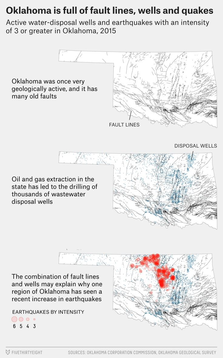 How The Oil And Gas Industry Awakened Oklahoma's Sleeping Fault Lines -  It was either February or March of 1952 when an Oklahoma City petroleum geologist named William Atkinson took the unusual step of getting an earthquake insurance policy for his house. Today, that s…