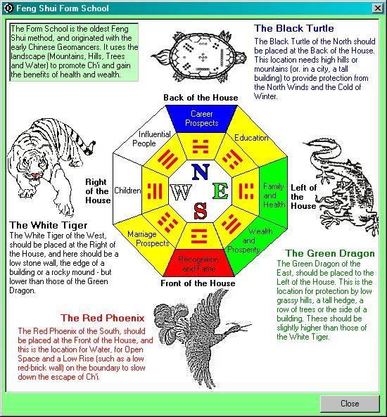 17 mejores im genes de feng shui en pinterest feng shui for Como practicar feng shui