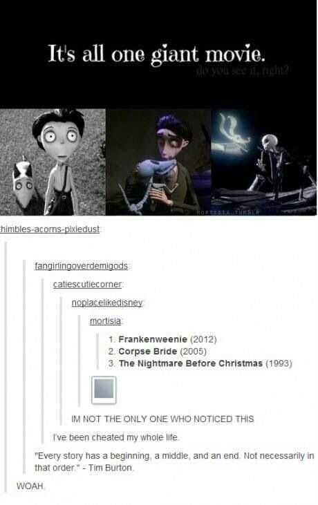 Tim Burton movies scare the crap out of me, but this is pretty cool