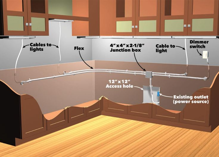 How To Install Under Cabinet Lighting In Your Kitchen Under Cabinet Lighting Cabinet Lighting Kitchen Under Cabinet Lighting