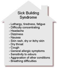 Sick Building Syndrome Symptoms #HealthHouse >> See more info about sick building syndrome at http://wiselygreen.com/sick-building-syndrome/