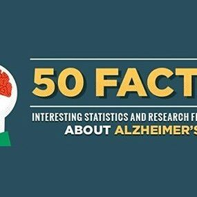 50 Facts about Alzheimer's #infographic #Health #Alzheimer's: ⠀  Read More:http://buff.ly/2p10nes⠀ ⠀  #Medical #Healthcare #NHS #Doctors⠀ ⠀  #Nurses #Firstaidkit #Medicalsupplies #Familymedical⠀ ⠀  #Disposables #Pharmacy #Operations #Surgical⠀ ⠀  #Iv #Injections #Hospitals⠀ ⠀  #Emergency #Dentist #Instagood #Professionals⠀ ⠀  #Family #Follow #Infographics⠀ ⠀  #Equipment #Aid #Nursing #Supplies