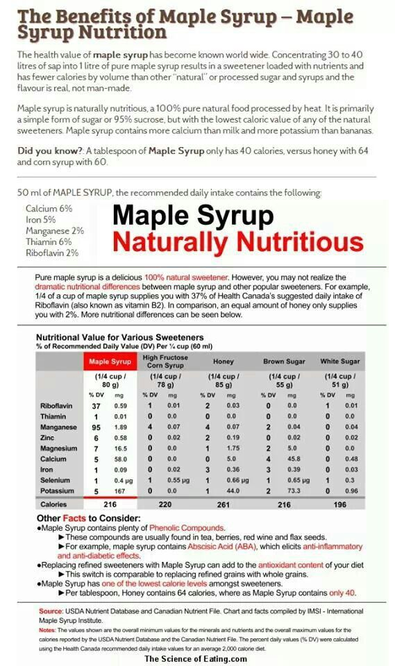 Best 25 maple syrup benefits ideas on pinterest curcuma benefits grade b maple syrup and - Fir tree syrup recipe and benefits ...