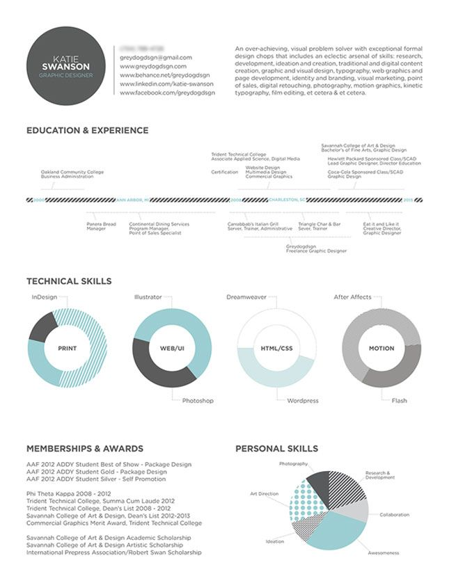 Curriculum Vitae Creative Resume · Graphism graphic - point of sale resume