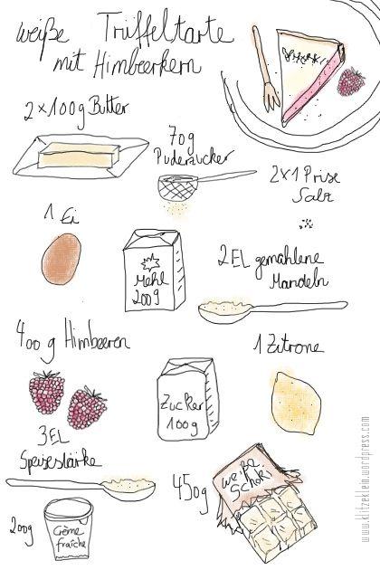 Gezeichnetes Rezept von klitzeklein #food #illustration #kitchen