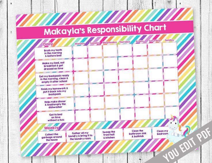 Chore chart for kids, Unicorn Chore Chart, Incentive Chart, Allowance Chart, Weekly Chart, Behavior Chart, Chore Chart, YOU EDIT PDF by SugarPickleDesigns on Etsy https://www.etsy.com/listing/468059316/chore-chart-for-kids-unicorn-chore-chart