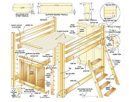 full size loft bed plans | Complete view of parts exploded so you can see how everything goes ...