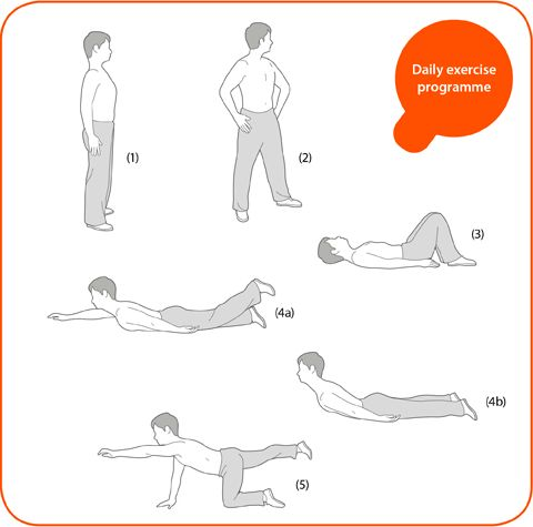 Exercises for ankylosing spondylitis