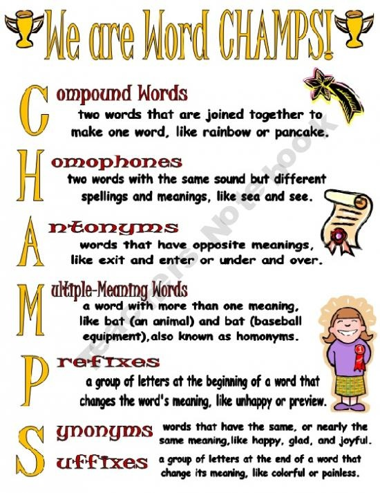 61 best homophones images on Pinterest English class, Languages - another word for resume