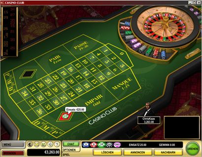 beste online casino strategien